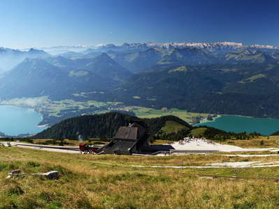 Lake Wolfgangsee | Panoramic view